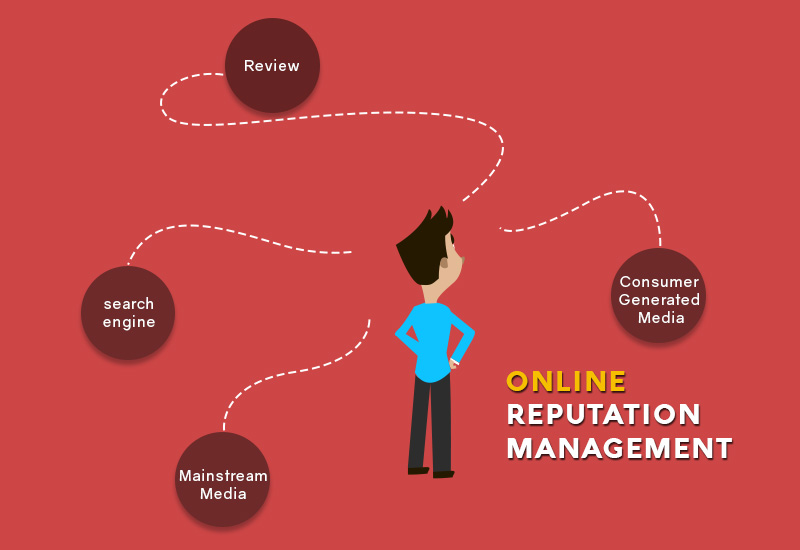 Online Reputation Management – key to hotelier's success