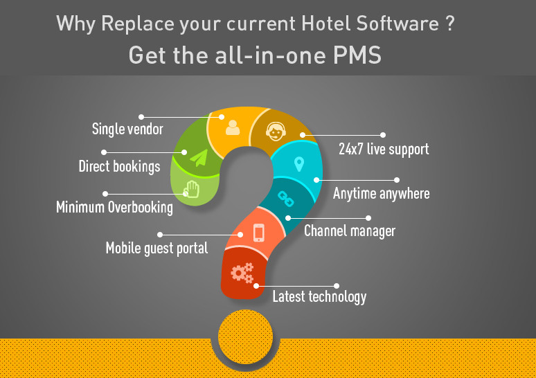 Points to note while selecting a hotel PMS