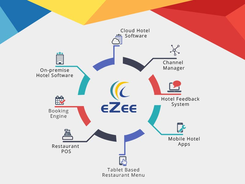How can eZee help the Revenue Management companies