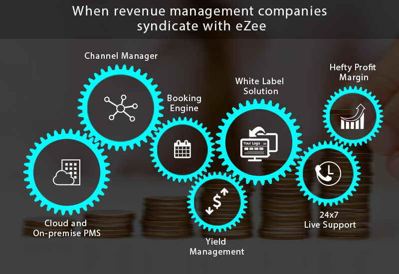 When revenue management companies syndicate with eZee